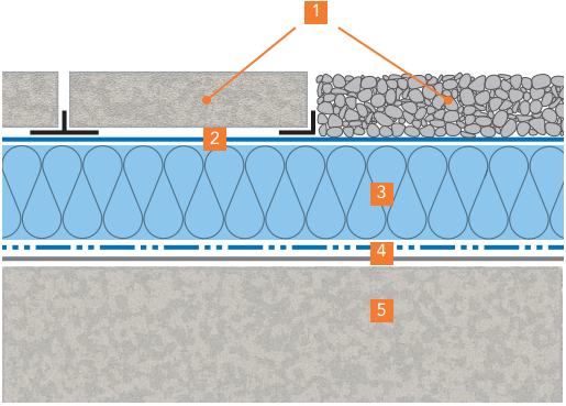 Flat Roof Thermal Design and Condensation - Bauder