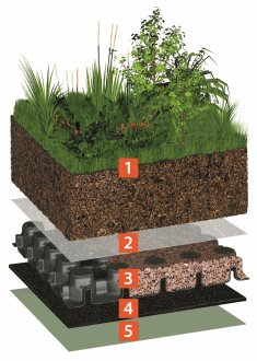 Full Garden Planting Landscaping Scheme Bauder